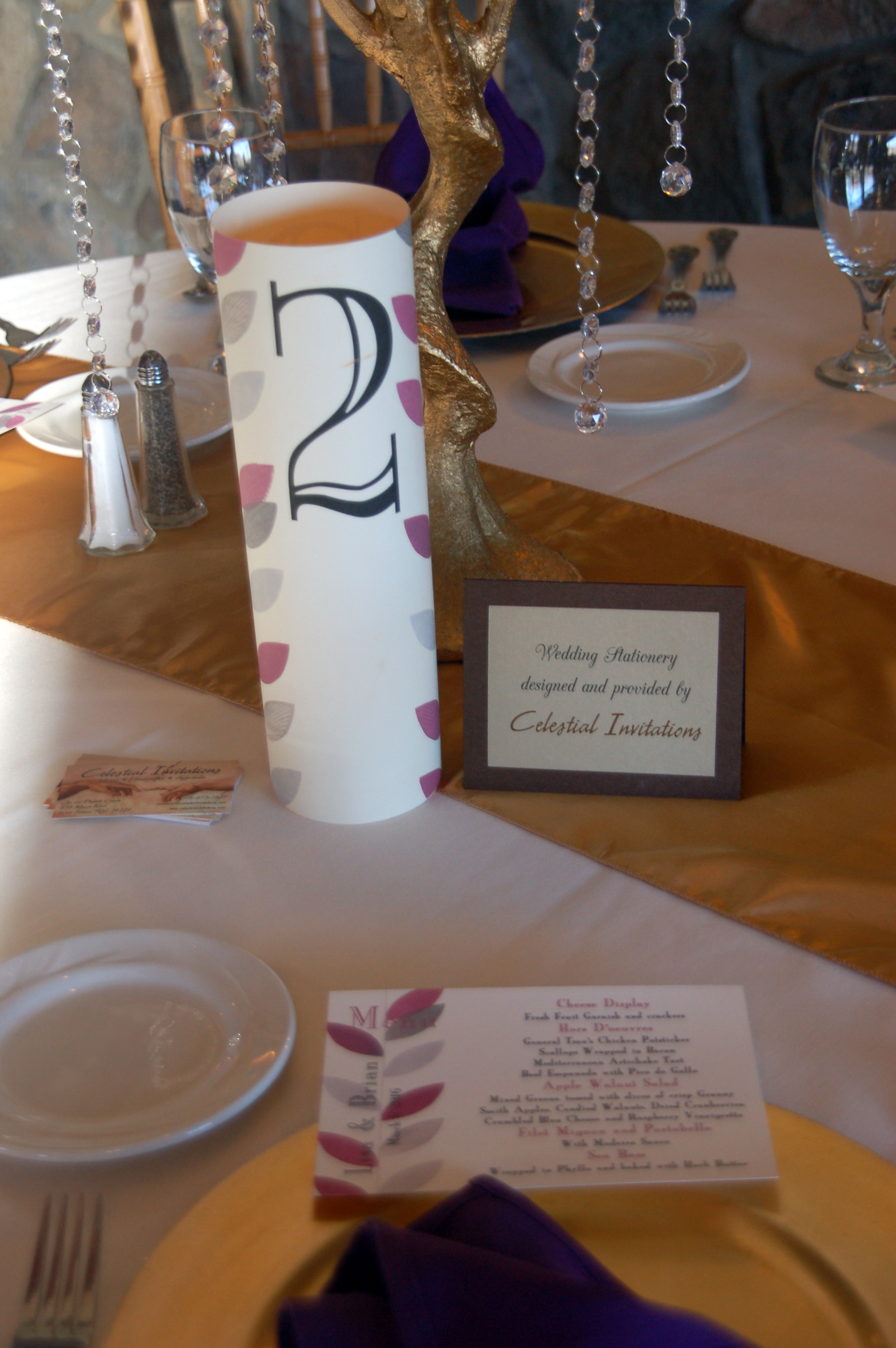 Table 2 Sign
